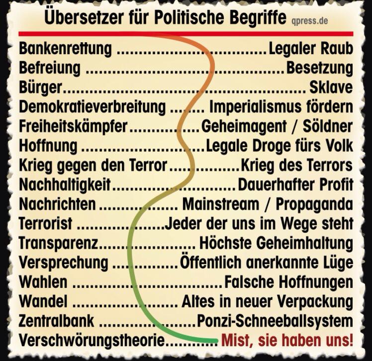 Fake News bei N-TV: Bewaffnete Reichsbürger wollen Armee gründen…oder: Der deutsche Pöbel bekommt wieder eine neue Sau, die er mal wieder durchs Dorf treiben darf…!